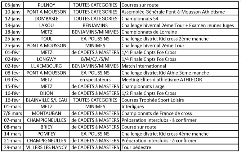 Calendrier competitions 1er trimestre 2020
