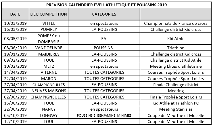 Calendrier previsionnel ea po monsite 1